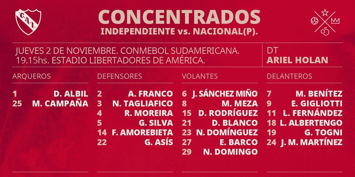 Concentrados ante Nacional
