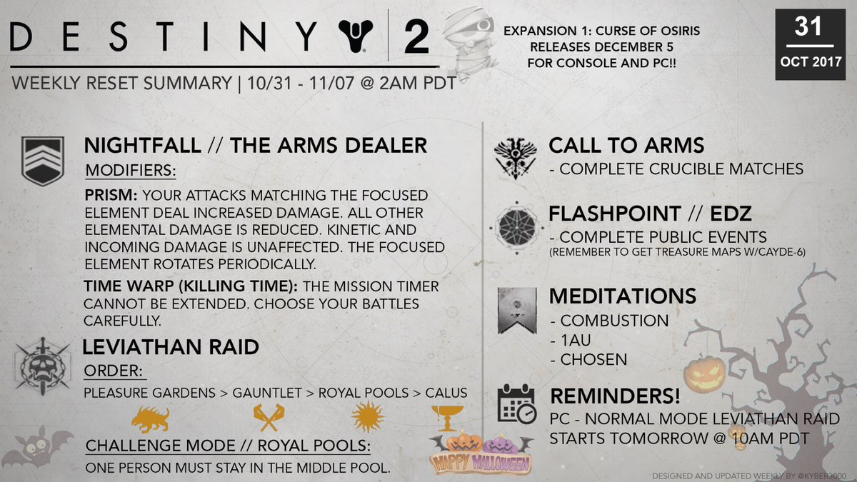 Destiny 2: Curse of Osiris Details Revealed | Baaz