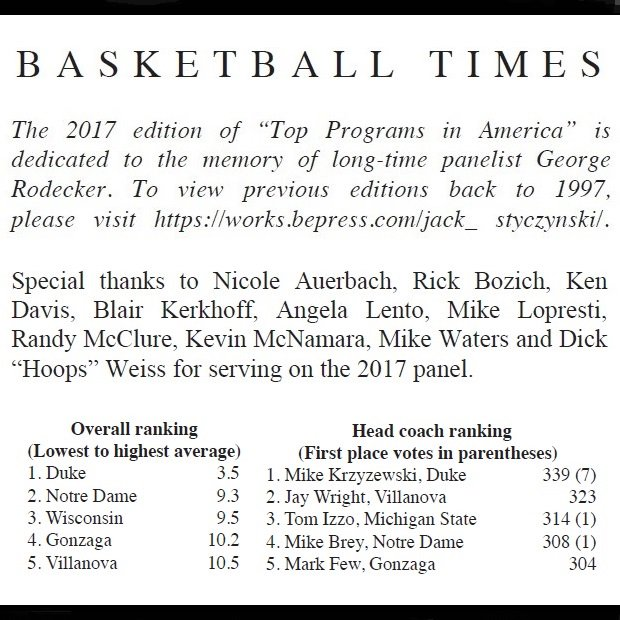 jack styczynski on twitter top programs 5 is now in