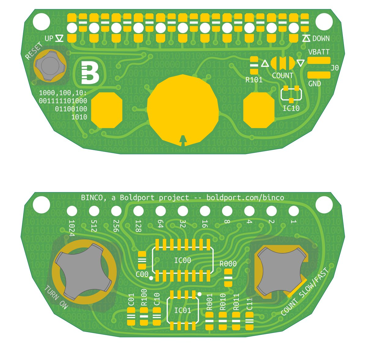 Creating an infographic on how to apply the @Snaptron domes to #BoldportClub BINCO