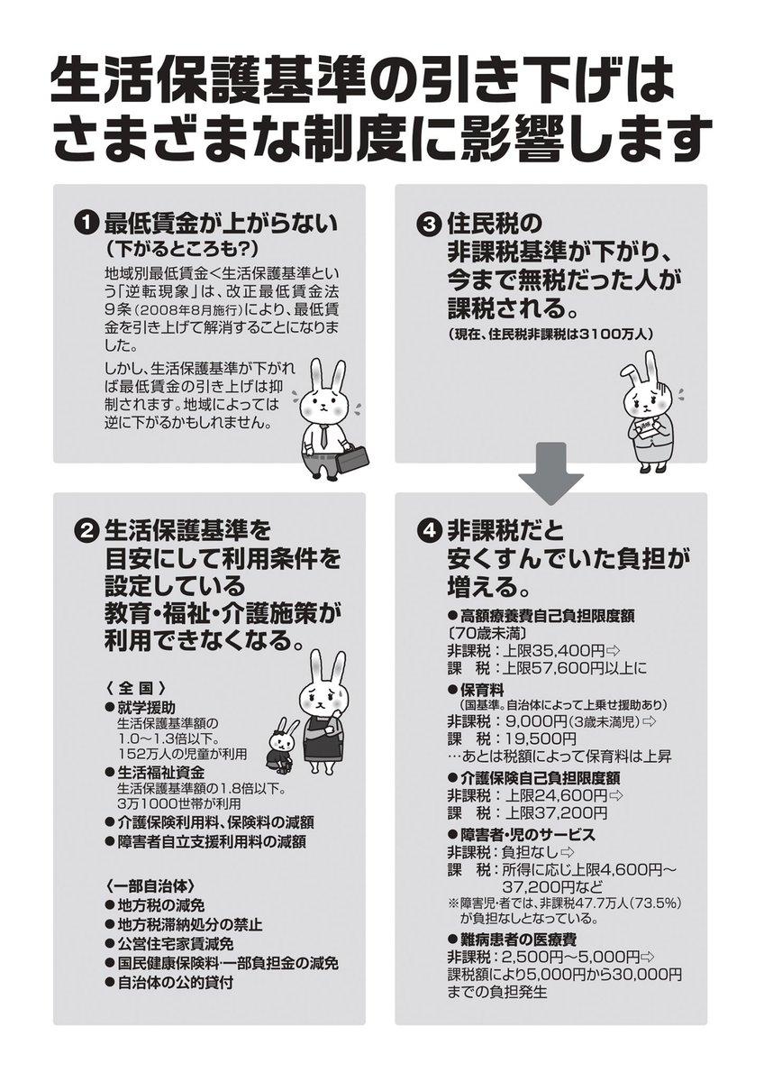 """藤田孝典 on Twitter: """"生活保護..."""