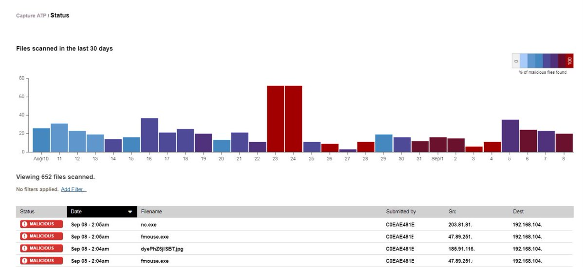 download Mathematical techniques in GIS 2004