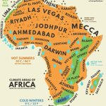 Comparing African climates with global cities