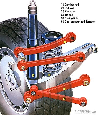 01 Mustang Rear Suspension Diagram Diy Enthusiasts Wiring Diagrams