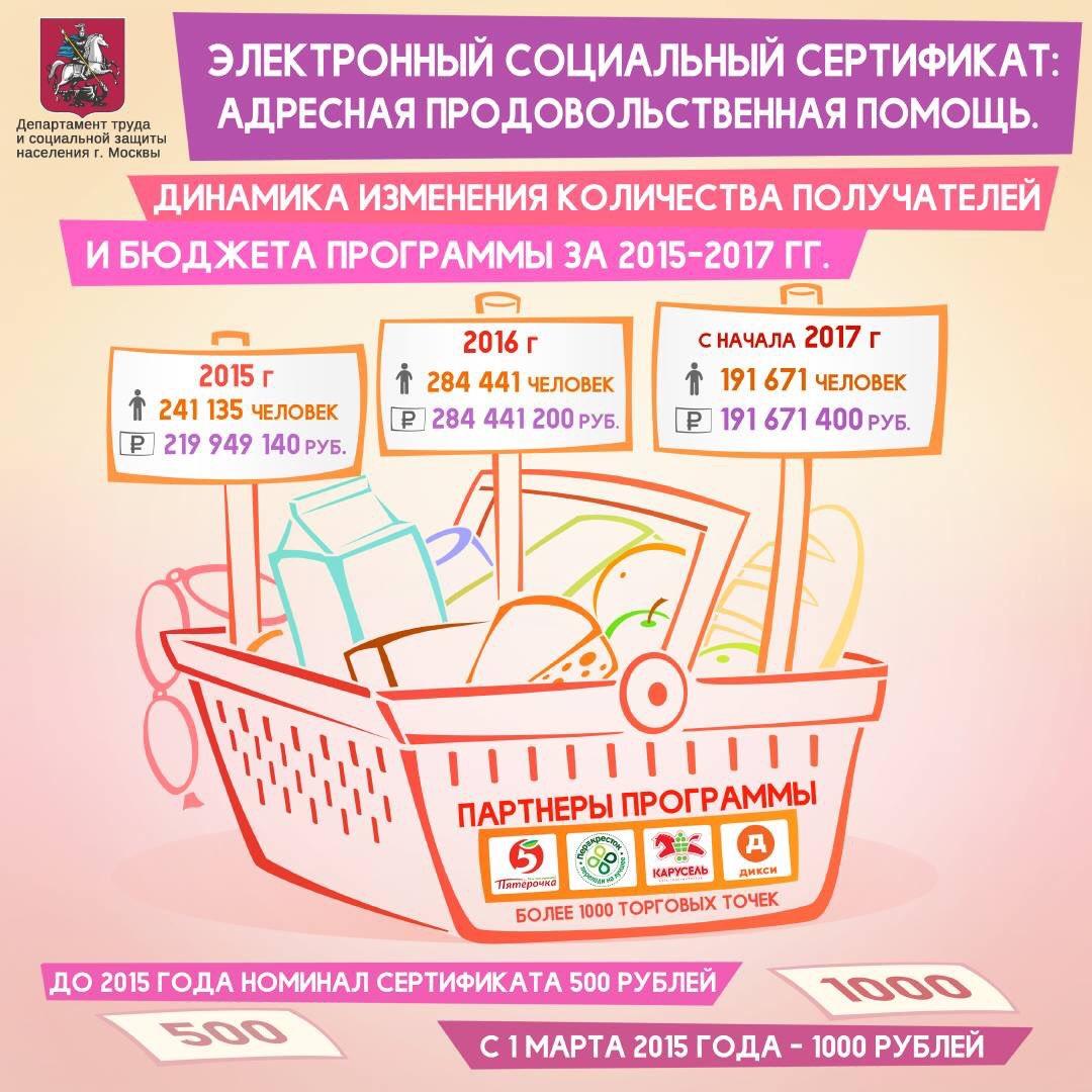 Адресная социальная помощь в беларуси 2017 году матерям одиночкам