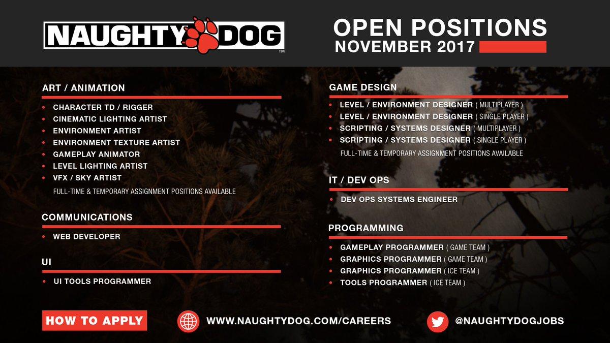 naughty dog jobs naughtydogjobs twitter dnlvjxcu8aaa0pv naughtydogjobs animator job description 47 job animator job description 47 job - Job Description Of An Animator