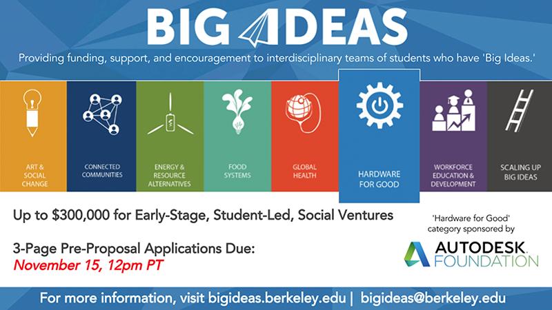 Uc berkeley on twitter deadline for big ideas is only 1 week uc berkeley on twitter deadline for big ideas is only 1 week away 1115 httpstoqw9irffr8 httpst6dov6ohs7c sciox Gallery