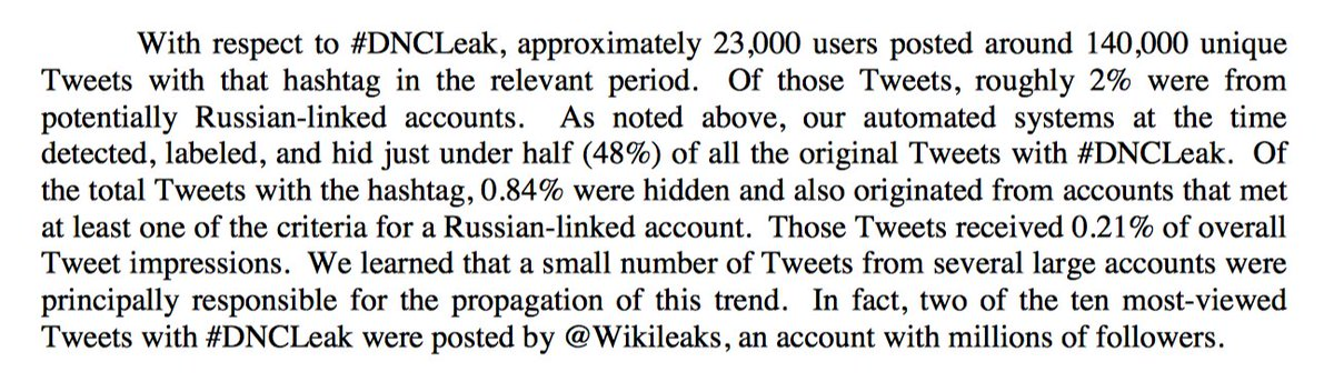 Twitter boasts that it hid 48% of tweets with the #DNCLeaks hashtag, despite only 2% coming from potentially Russian-linked accounts