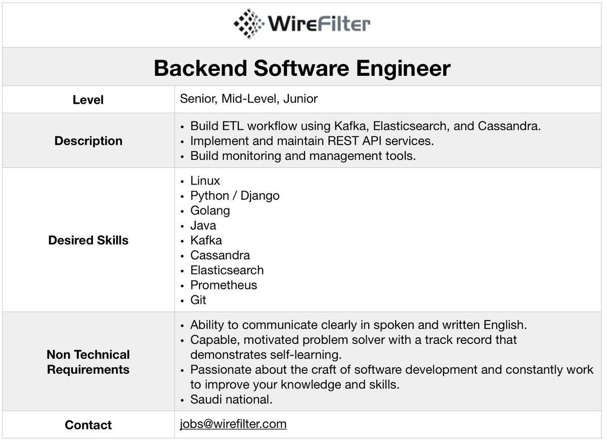 Etl Developer Sample Resume Intelligence Officer Sample Resume
