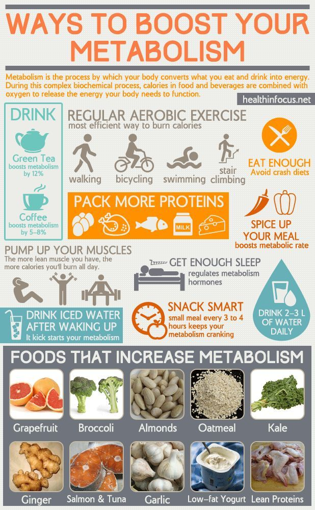 burn fat at what heart rate