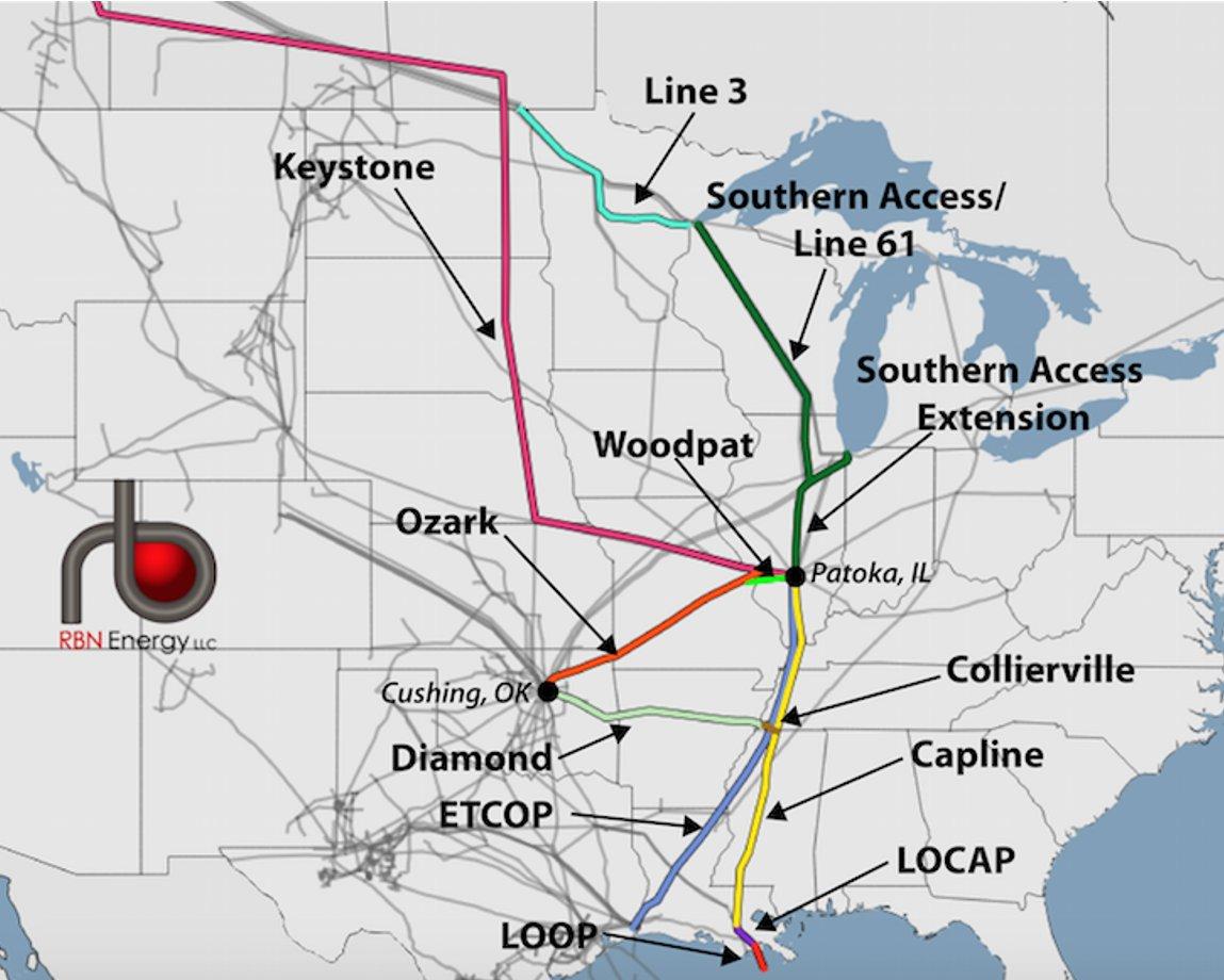 Resultado de imagen de capline pipeline