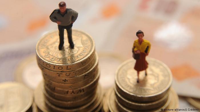 Igualdade econômica entre homens e mulheres só será alcançada em 217 anos, aponta Fórum Econômico Mundial https://t.co/i2HsOO5mzq