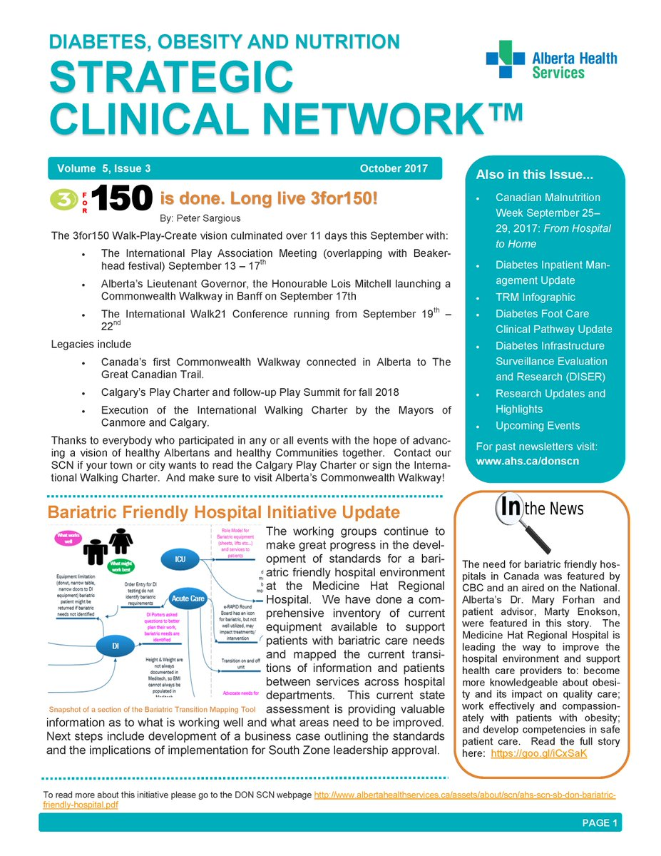 Alberta's Strategic Clinical Networks on Twitter: