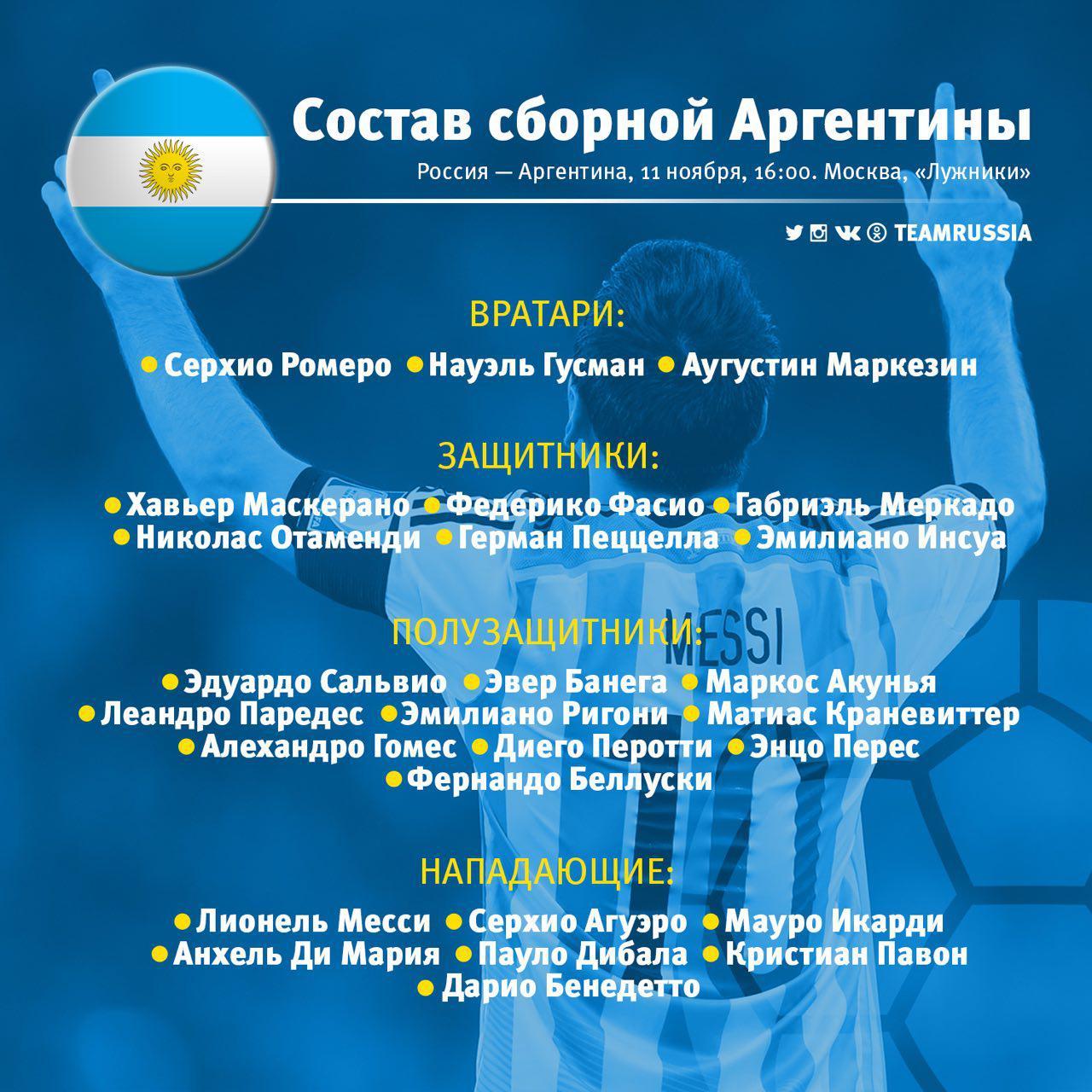 Составы сборных Аргентины и Испании на матчи со сборной России