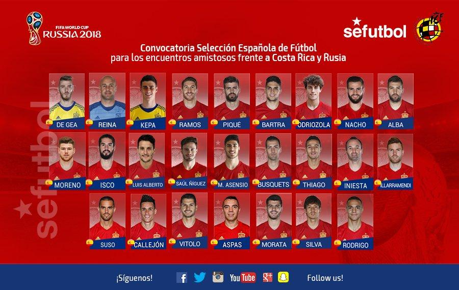 España vs Costa Rica y Rusia DNtGG54W0AApupG