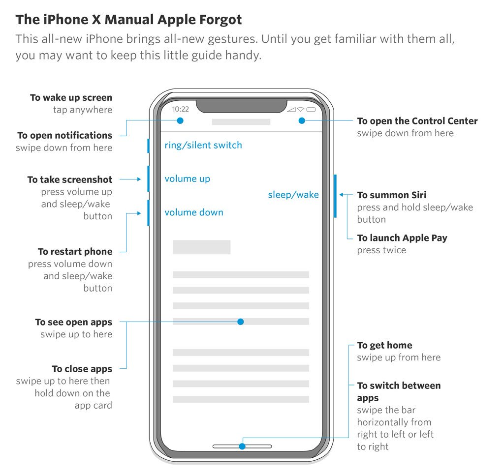 original iphone manual