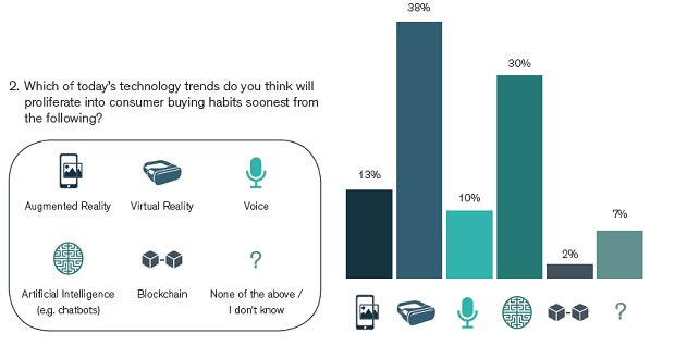 swiss consumer buying habits Consumers' tire-buying habits consumer knowledge and behaviors: believe to be true about consumer tire knowledge and buying behavior and the results of the.