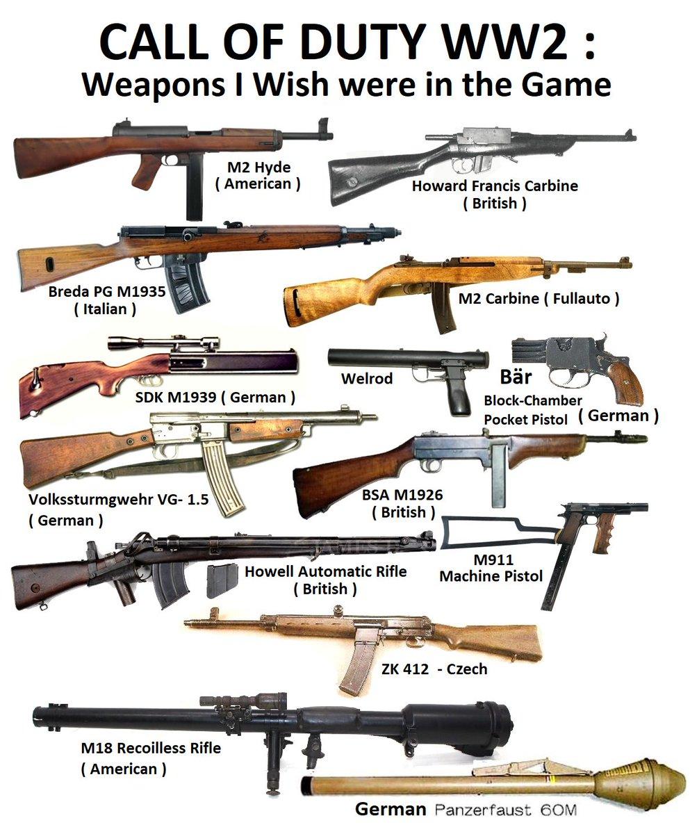 Jmantime On Twitter Call Of Duty World War Ii Weapons I Wish Were In The Game Callofdutywwii Codwwii Codwii Callofdutywwii Gaming Https T Co 8h8zk7lnaq Https T Co Qgguhn9uvo