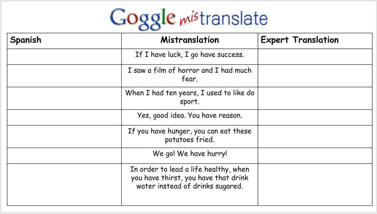 the best translator english to spanish
