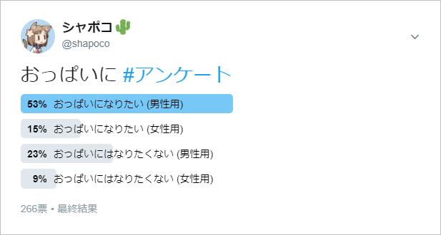 """シャポコ🌵 on Twitter: """"男女と..."""