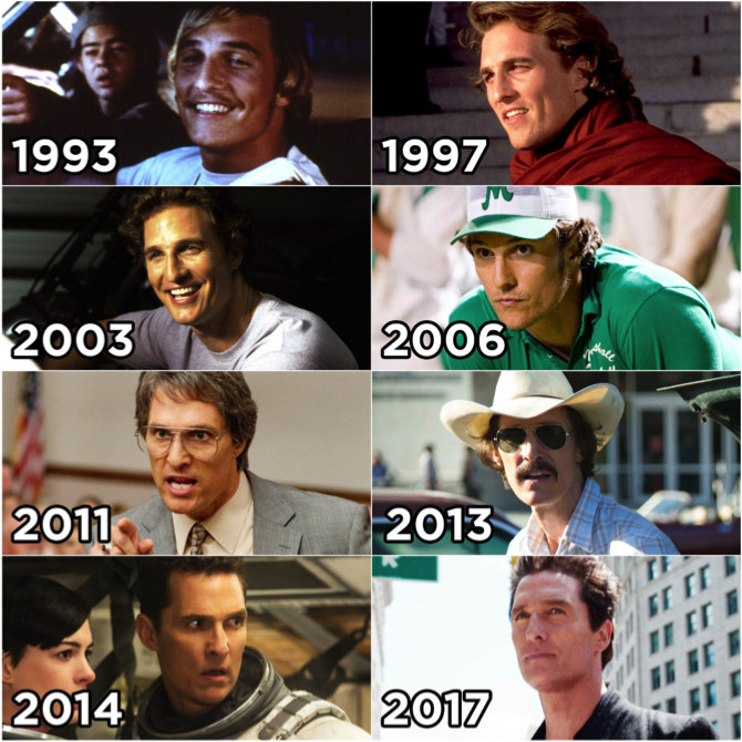 Alright alright alright, happy birthday Matthew McConaughey! Which of his roles is your favorite?