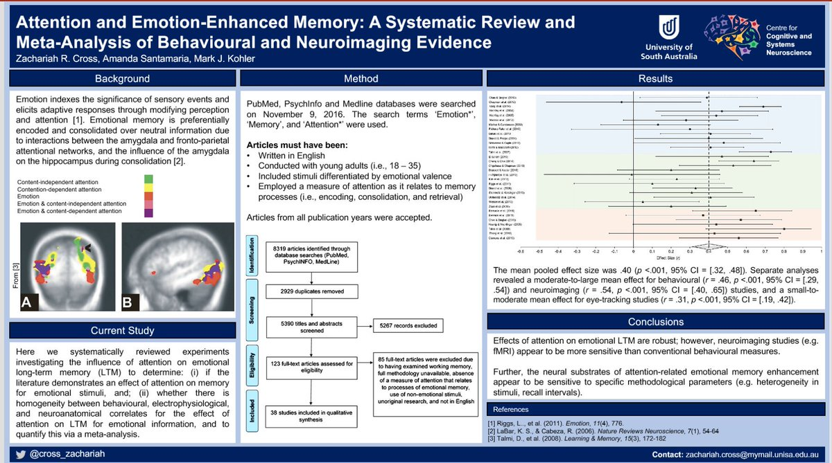 My poster is all ready to go for the 7th Australasian Cognitive Neuroscience Society conference being held in #Adelaide this week! #ACNS #neuroscience #PhD #meta-analysis <br>http://pic.twitter.com/VdspTVi5r7
