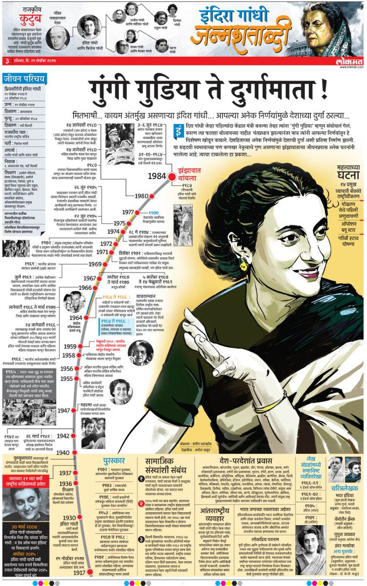Rishi Darda On Twitter Here Is An Article Curated By The Milokmat Team That Chronicles Indira Gandhi S Illustrious Journey From Gungi Gudiya To Durga Indira100 Https T Co Qlaugnejzn 4— she was made prime minister by party president so that she might run government according to k kamraj, contemporary party president. rishi darda on twitter here is an