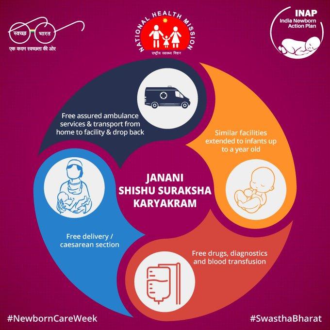 National Rural Health Mission: Different Programmes Under NHRM Part 2_70.1