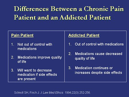 Differences between a Chronic Pain Patient and an Addicted Patient #WeAreNotAddicts  Stop the persecution of #Chronicpain patients and their Doctors #FDA  #EnoughIsEnough  #ShareOurPain #Spoonies #Chronicillness<br>http://pic.twitter.com/IXFLb3cM4x