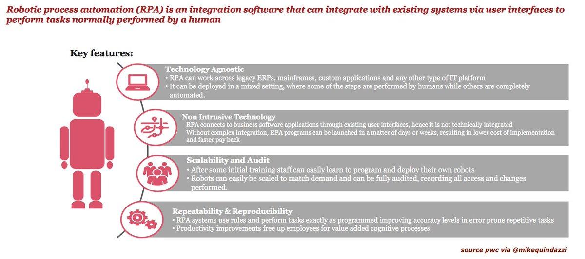 #RPA: 4 key features of effective #robotic process #automation. #ai #erp #bots #software #robotics #cfo #cio #ceo <br>http://pic.twitter.com/mF7jE7YpgL