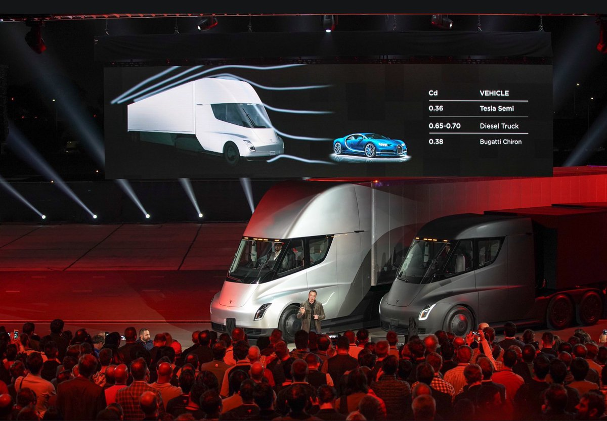 test Twitter Media - Tesla Semi https://t.co/7VLz7F46Ji