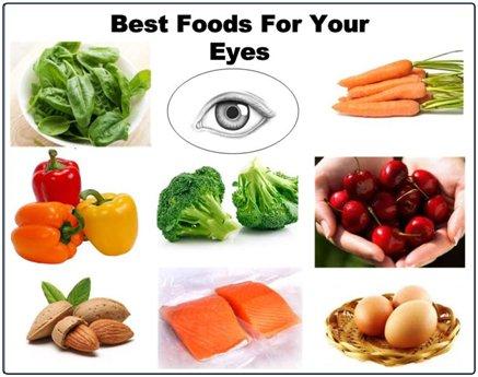 Best  foods for your eyes. #EyeHealth  #Eyecare #Eyesight #eyehealthsupplements<br>http://pic.twitter.com/14ENwQz9pH