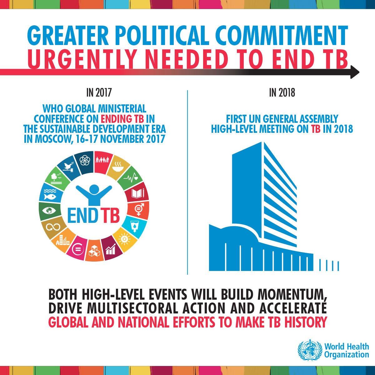 World Health Organization (WHO) on Twitter: