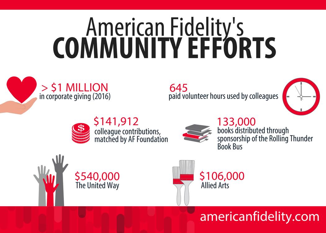 American Fidelity (@amfidelity) | Twitter