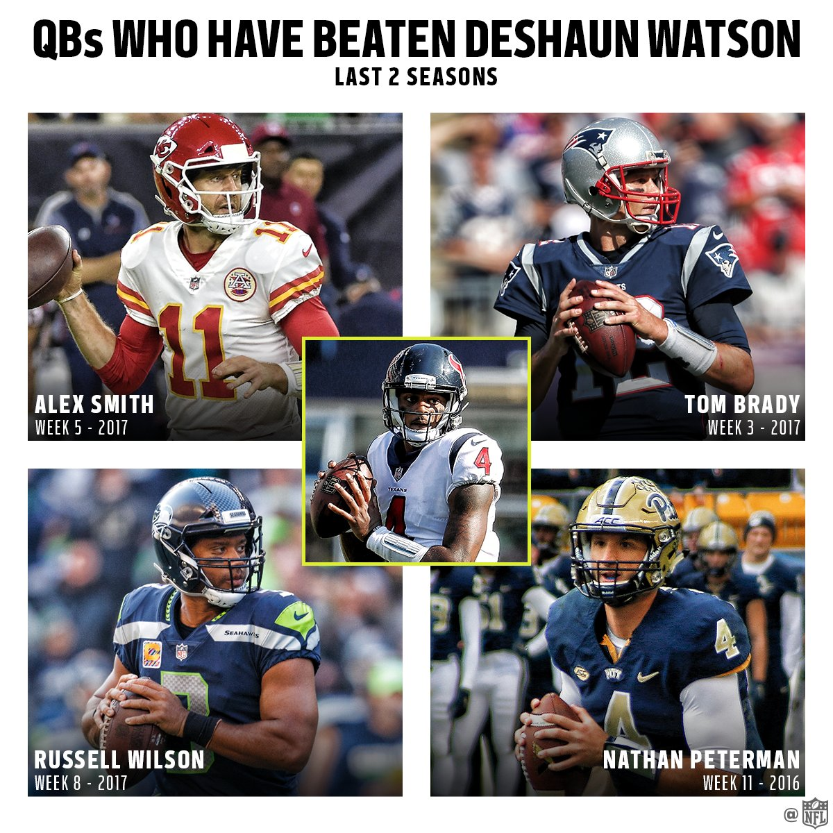 Only four QBs have out-dueled @deshaunwatson since 2015.  New @buffalobills' starter @NatePeterman is one of them. 👇 https://t.co/VwcFrFu0y3