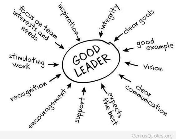 13 Essential Qualities of a Good Team Leader    https://www. careermetis.com/essential-qual ities-team-leader/ &nbsp; …  #HR <br>http://pic.twitter.com/7l4An69Fh6