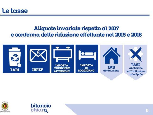 Comune di Bergamo on Twitter: \
