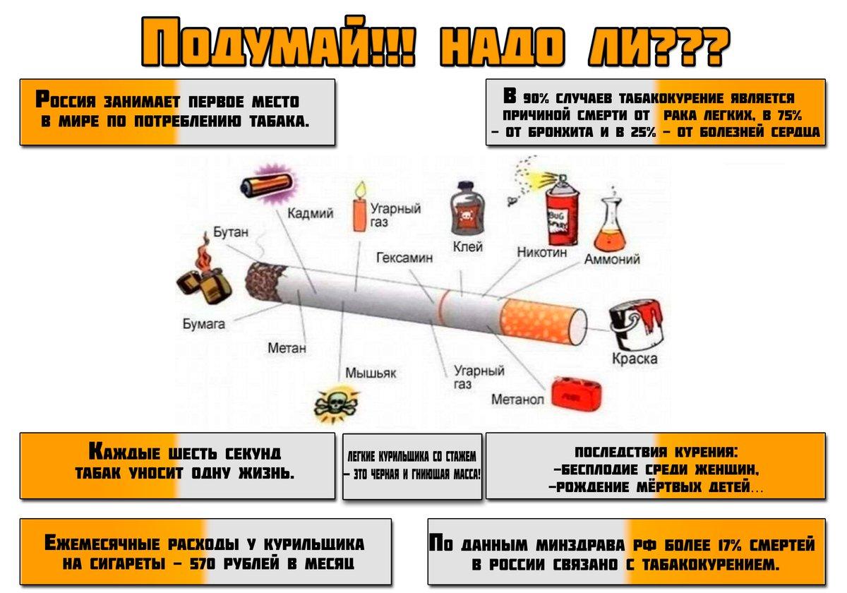 Фотографии о вреде курения с текстом