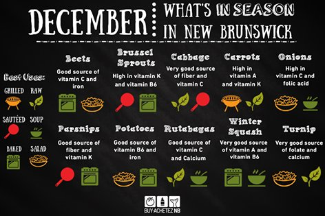 #DYK what&#39;s in season in New Brunswick? Don&#39;t miss out on all the fresh new veggies available this Winter ! #BuyLocal<br>http://pic.twitter.com/wSCOFIDdXf