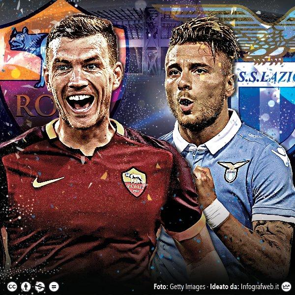 #RomaLazio will win?      #Roma RETWEET   #Lazio LIKE <br>http://pic.twitter.com/26woyPpCBy