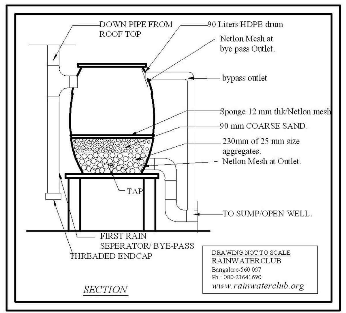 A doityourself rainwater filter to clean rooftop rainwater before storage in a sump. #water <br>http://pic.twitter.com/UEdCVEVPsb