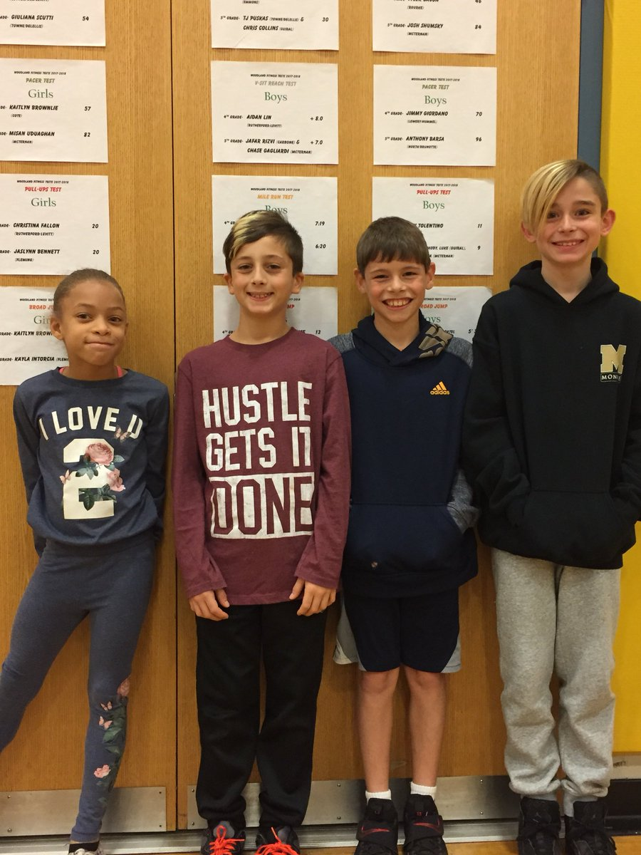 Congratulations to our 5th grade pull-up students, Jaslynn Bennett (20 pull-ups), Luke Gatti, Kyle Czarnota and Griffin Carmody (all tied with 9 pull-ups)! Great job! #pull-ups #biceps<br>http://pic.twitter.com/MfJrxdF7hb &ndash; à Woodland School