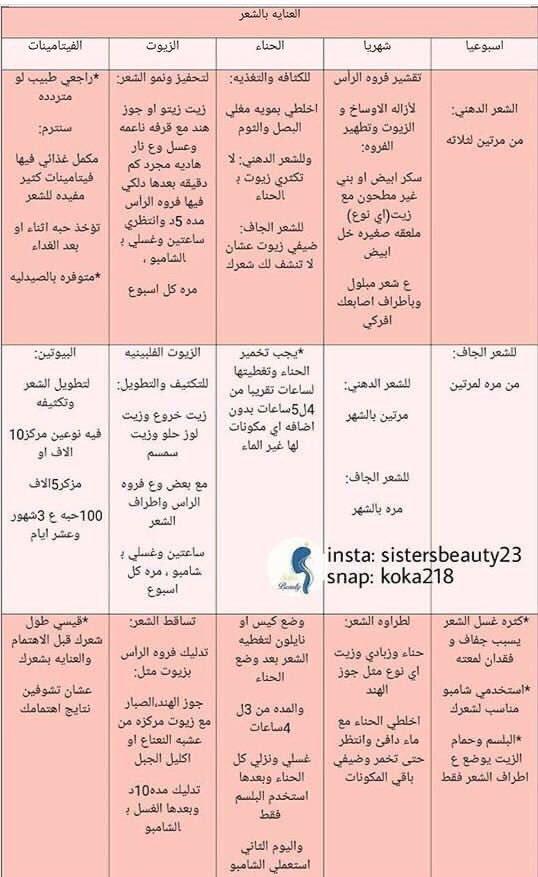 عنــاية كود نمشيraw42 בטוויטר جدول عنايه لشعر والجسم والوجه راح