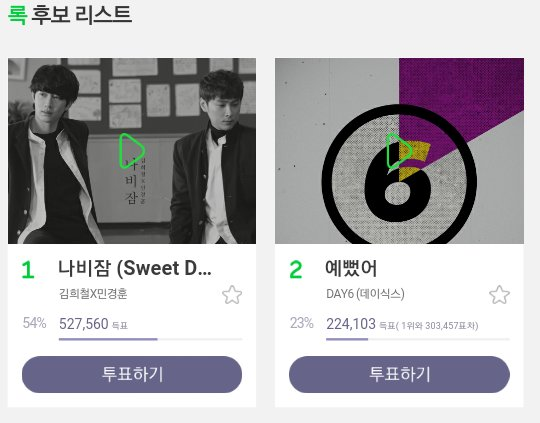 Continue voting for Heechul and Kyunghoon&#39;s Sweet Dream in MMA 2017 (Melon Music Awards) as Best Rock Song! Still #1 You need a Korean Phone Number to vote #나비잠 #SweetDream #Heechul #Kyunghoon #희철 #김희철 #슈퍼주니어 #SuperJunior #Heechul #BUZZ #MinKyunghoon #민경훈 #버즈<br>http://pic.twitter.com/flbTJfj4E8