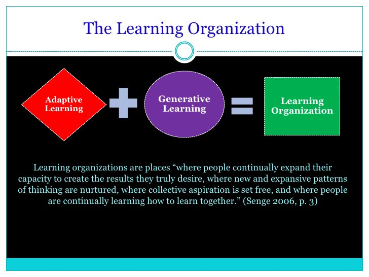 """implications of the learning organization phenomenon Learning organizations—as organizations capable of supporting the learning of all members and  phenomenon as leithwood, leonard, and sharratt (1998) commented, """"although there are  schools and explore the implications of these relationships for both future educational research and practice."""
