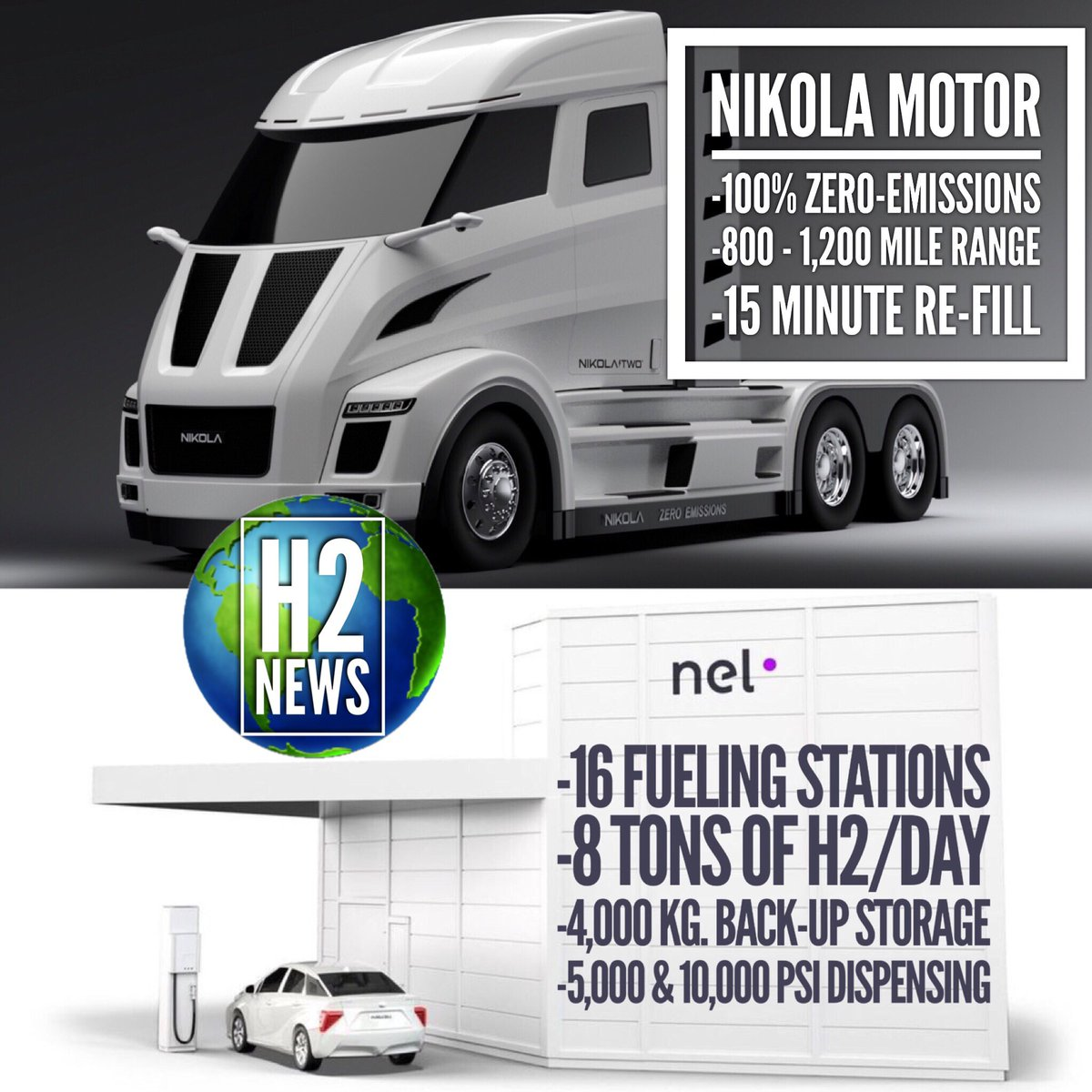 #Nikola Motor has chosen #Nel ASA as their #hydrogen station supplier. Nel received purchase orders for the initial two stations with 14 to follow. Nel and Nikola will utilize electrolysis to create the #gas. When #h2 is sent through a #fuelcell, the only emission is #water! <br>http://pic.twitter.com/eLAwdXKcET
