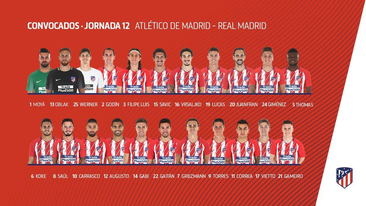DO2fmvMWsAAbAmn Convocatoria del Atlético de Madrid para el derbi - Comunio-Biwenger