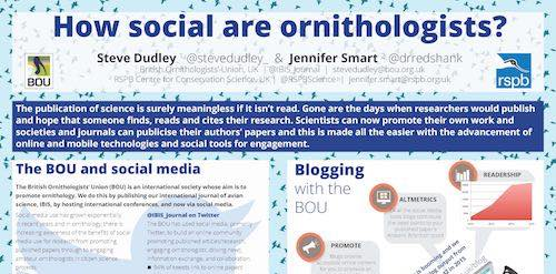 We also research the #ornithology community and its use of #socialmedia #scicomm and have published articles such as @drredshank and my &#39;How social are ornithologists?&#39;  http:// ow.ly/7aG930gCM40  &nbsp;  , plus poster at  http:// ow.ly/cYCK30gCM6g  &nbsp;   #SciParty <br>http://pic.twitter.com/UdgWmGcbdx