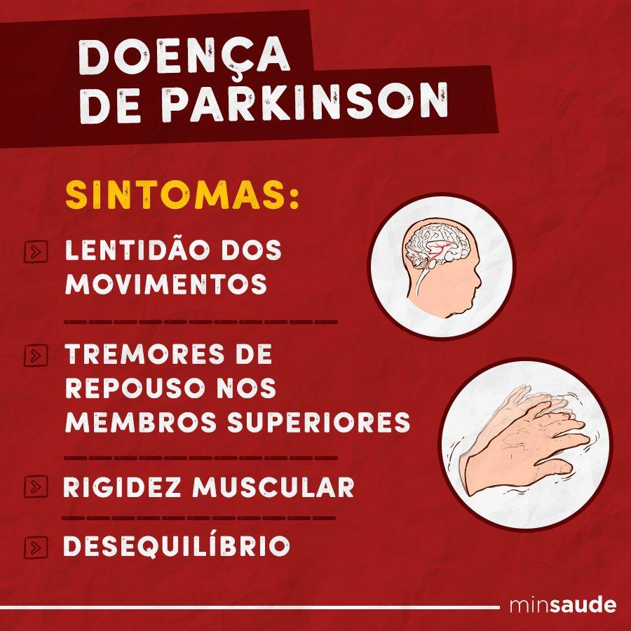 Agora no #SUS: novos medicamentos para pacientes com Parkinson    Confira! https://t.co/Eqqnhq6bei  #Parkinson