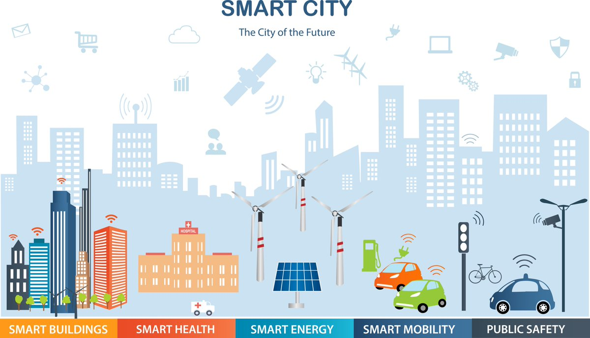 Accelerating the evolution of smart, connected cities #AI #MachineLearning #BigData #ML #Blockchain #IoT #SmartCities #tech   https:// smartcitiesworld.net/opinions/opini ons/accelerating-the-evolution-of-smart-connected-cities &nbsp; …  <br>http://pic.twitter.com/AWoYDcBFFX